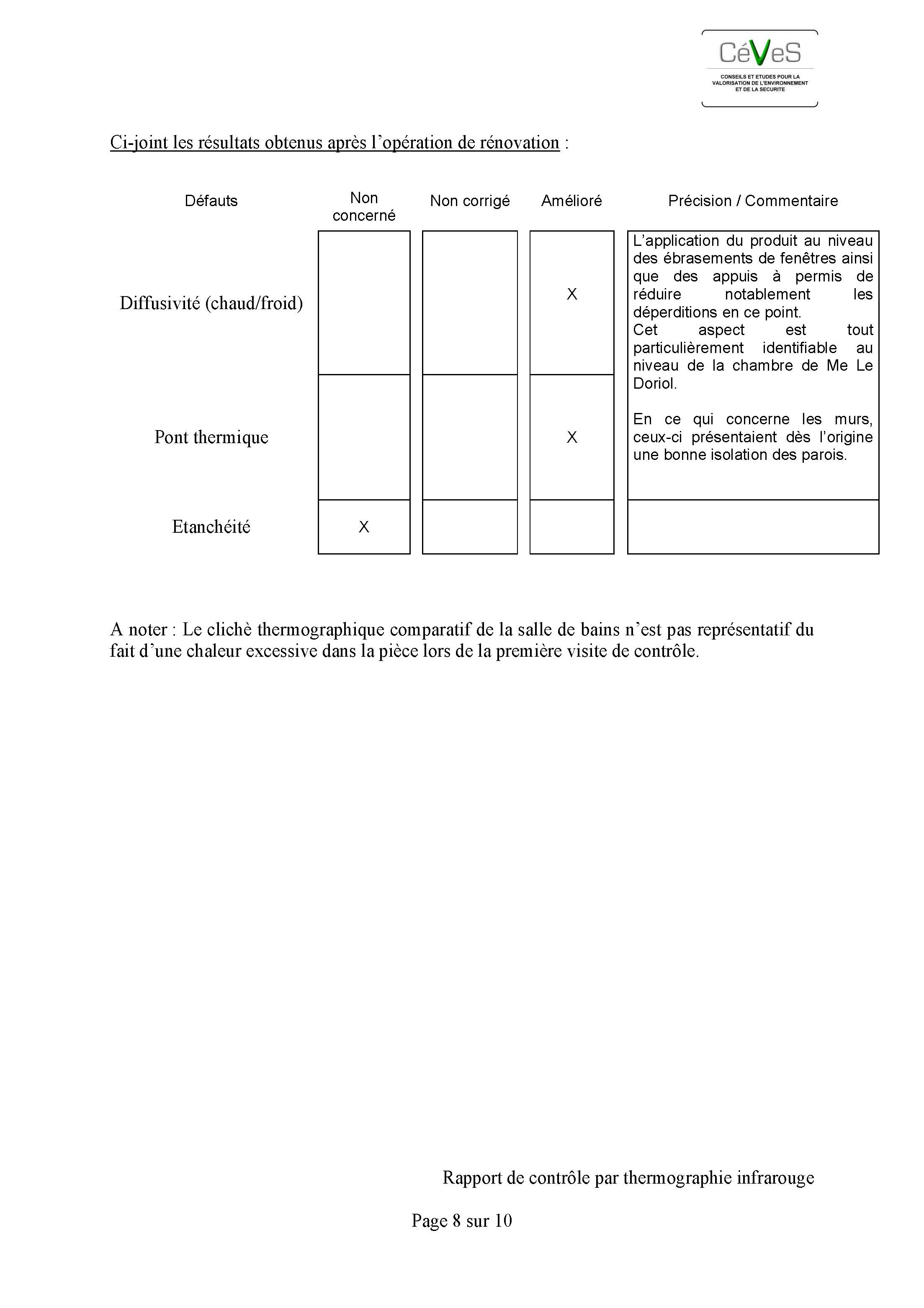 Rapport Complet Thermacote 56xxx-LD (3)_1540313242065