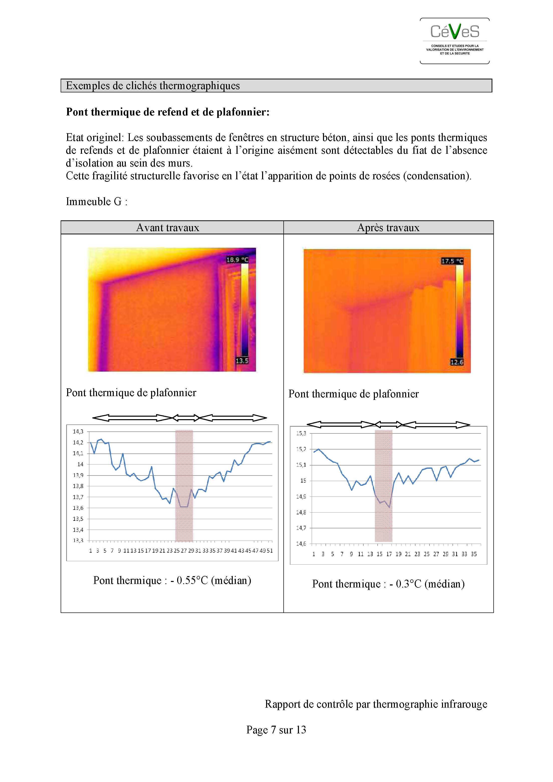 Rapport OPH Puteaux G et H v2_Page_07_1540313150521